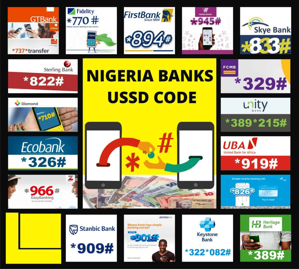 Mobile Phone USSD Codes for Money Transfers for All Banks in Nigeria [2017 update]