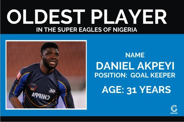 Youngest super eagles footballer