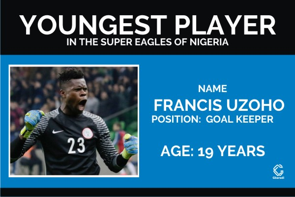 youngest super eagles player