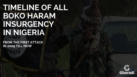 timeline of boko haram attacks